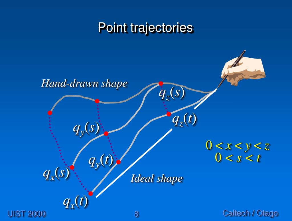 Point trajectories