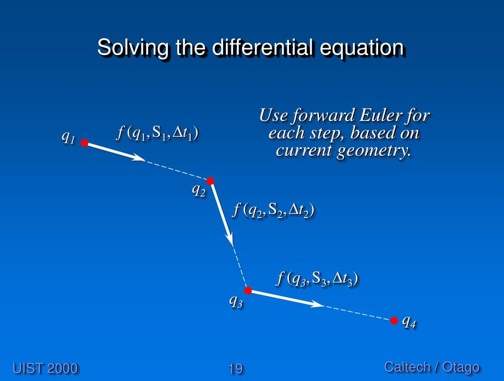 Solving the differential equation