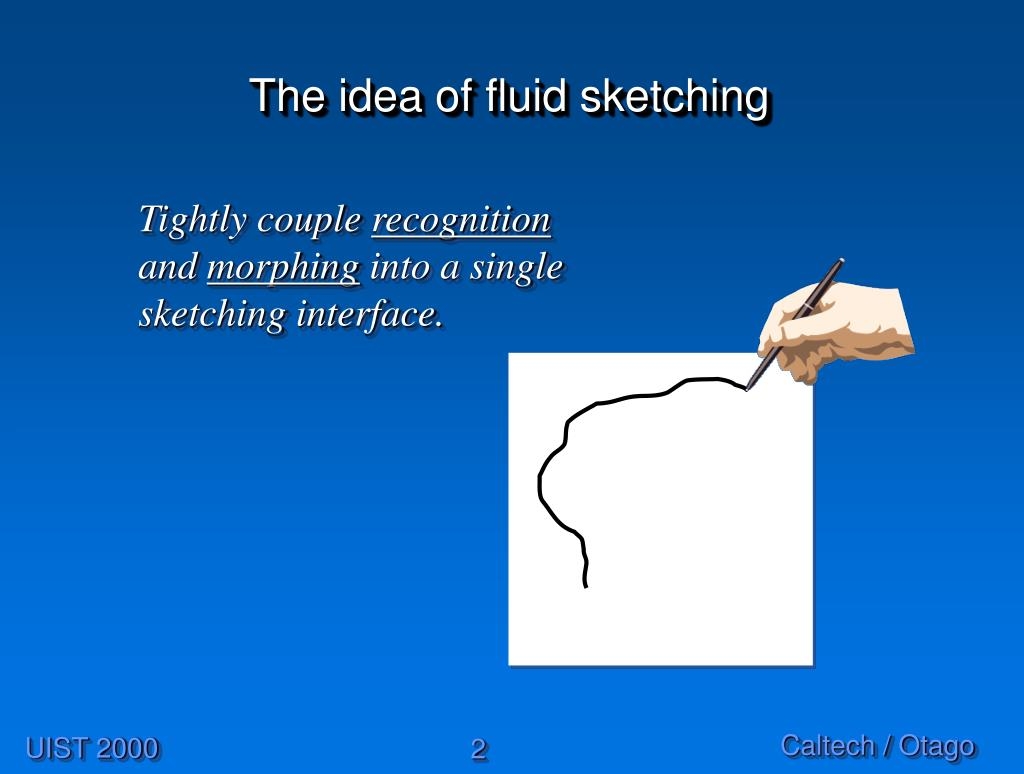 The idea of fluid sketching