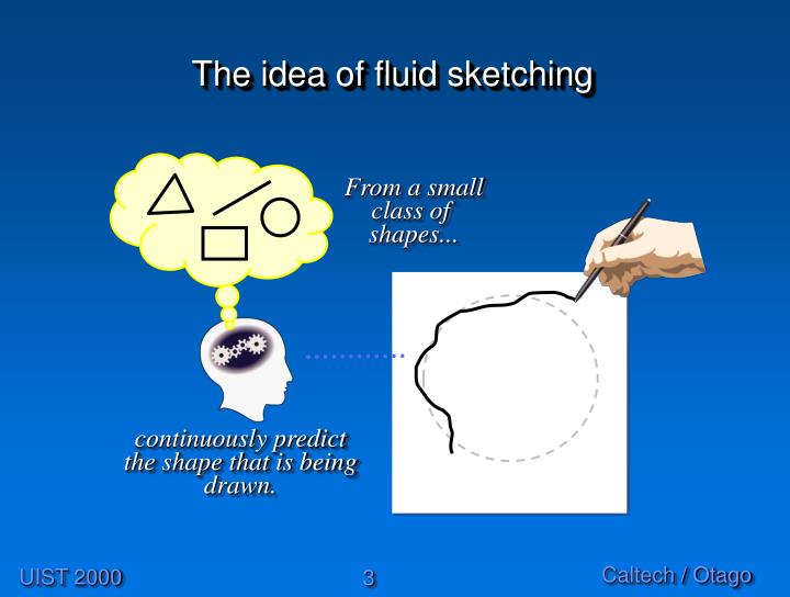 The idea of fluid sketching3