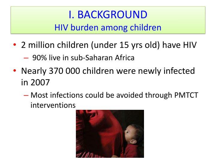 I background hiv burden among children