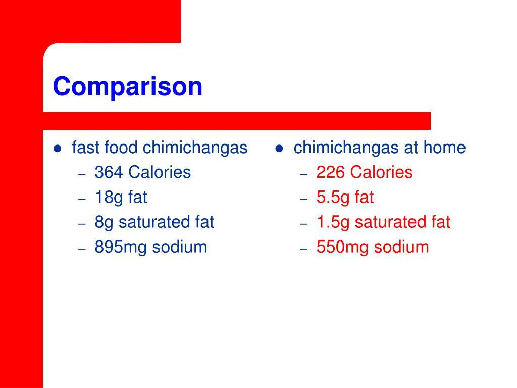 fast food chimichangas