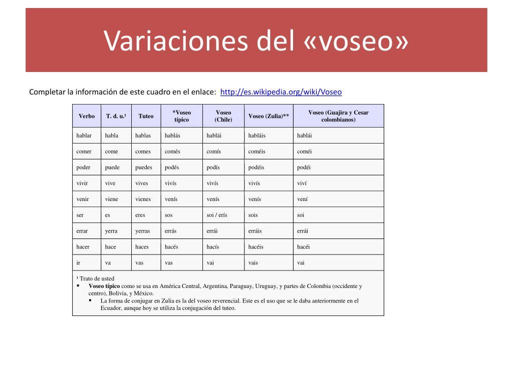 Variaciones del «voseo»