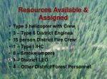 resources available assigned