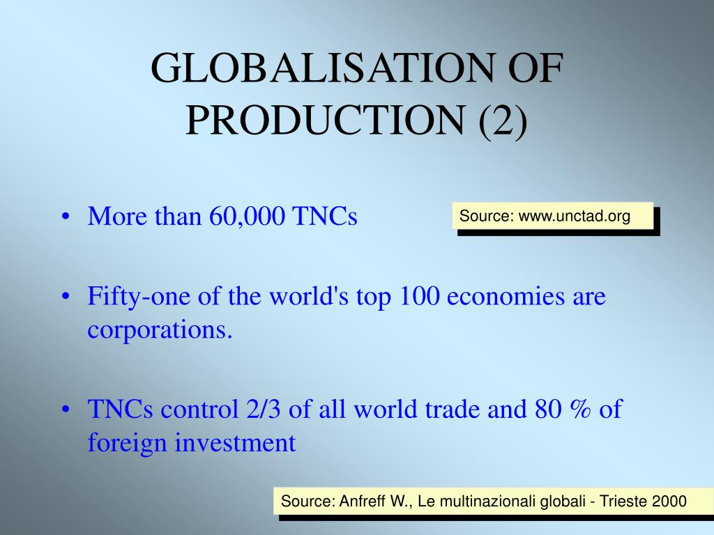 GLOBALISATION OF PRODUCTION (2)