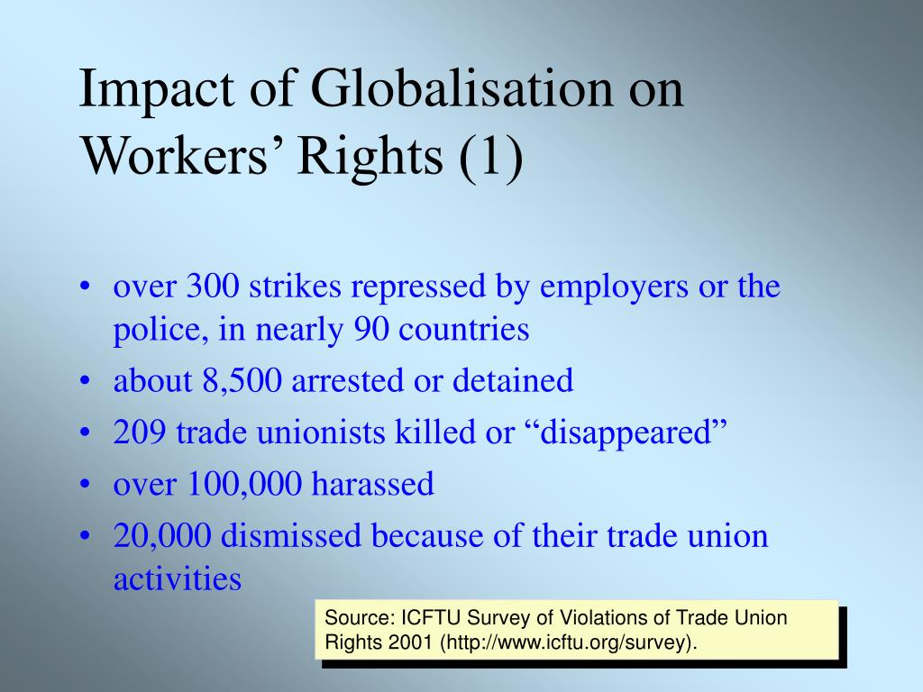 Impact of Globalisation on Workers' Rights (1)