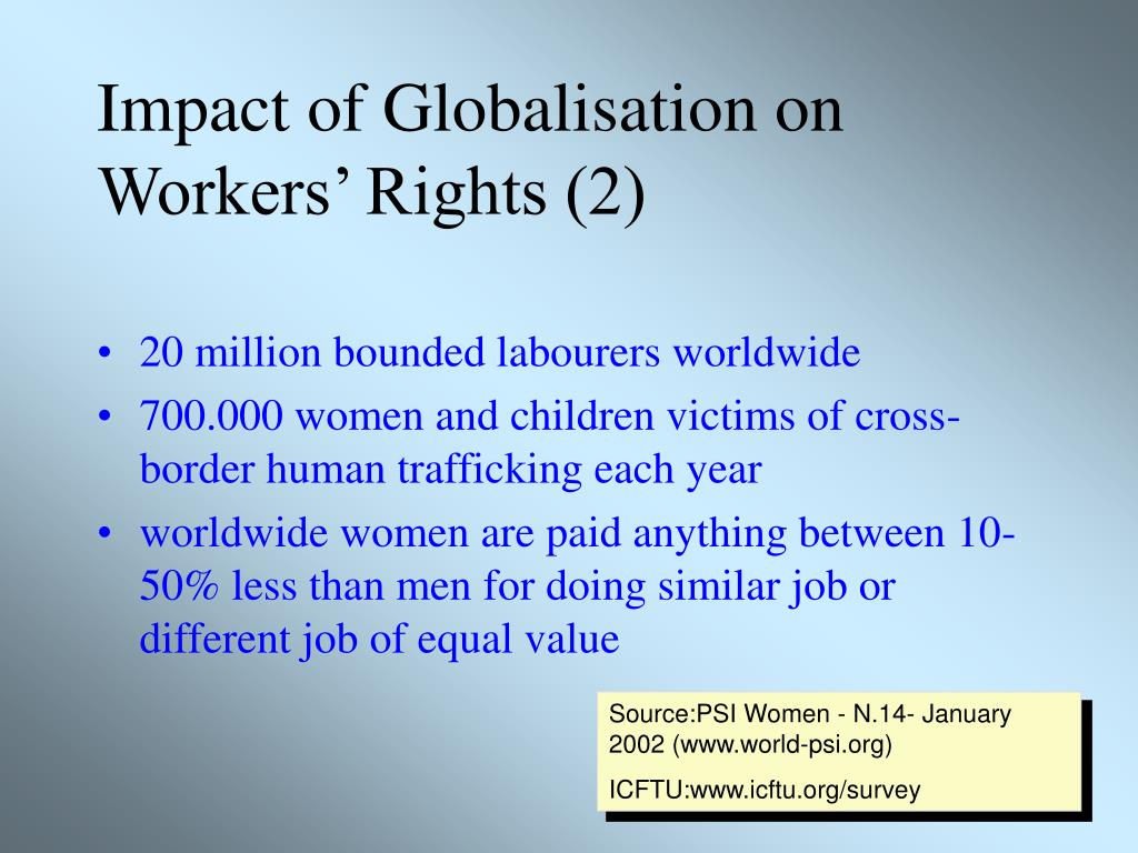 Impact of Globalisation on Workers' Rights (2)