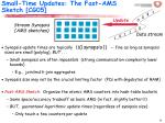 small time updates the fast ams sketch cg05