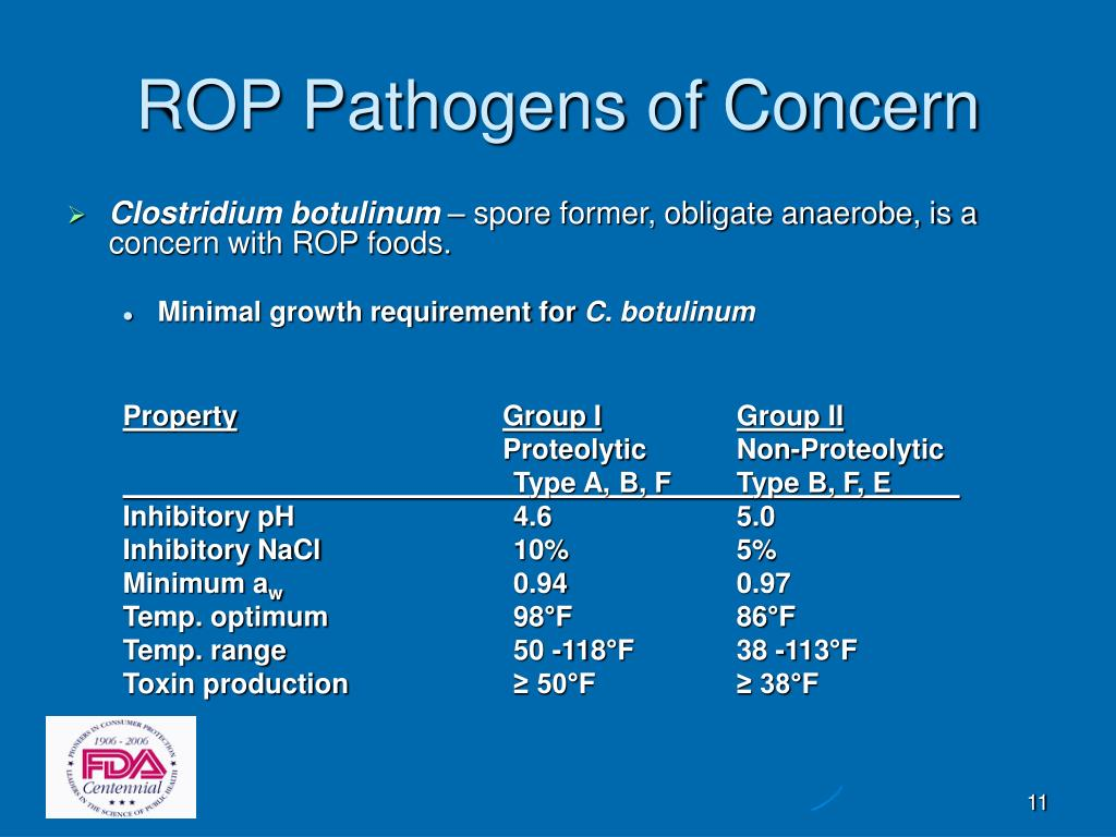 ROP Pathogens of Concern