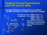 hedging forward transactions with ptp and fg crrs