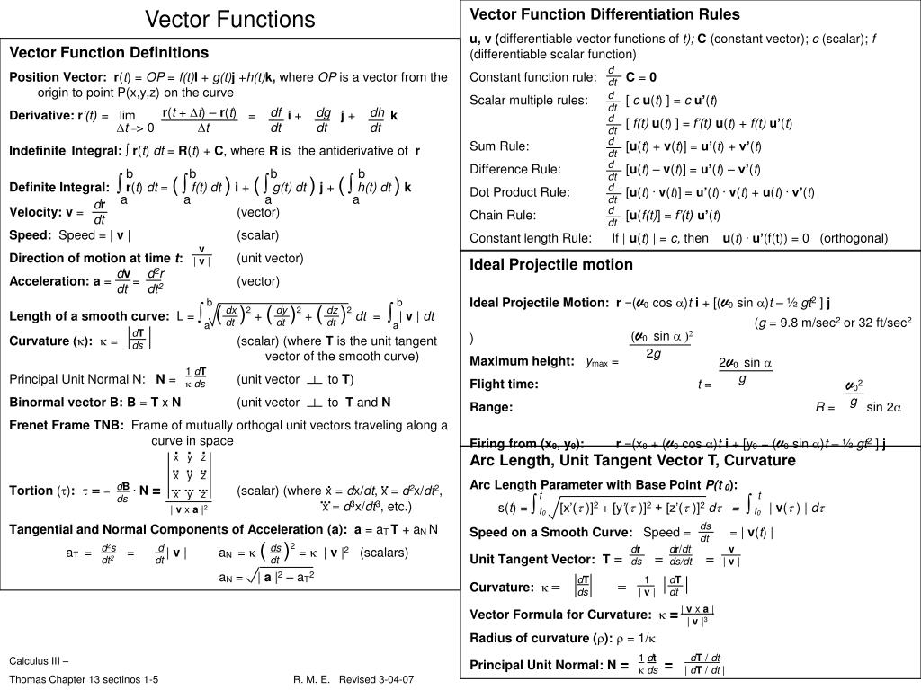 PPT - Vector Functions PowerPoint Presentation - ID:637501