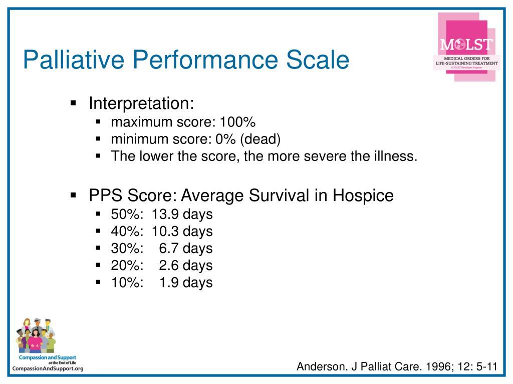 Palliative Performance Scale