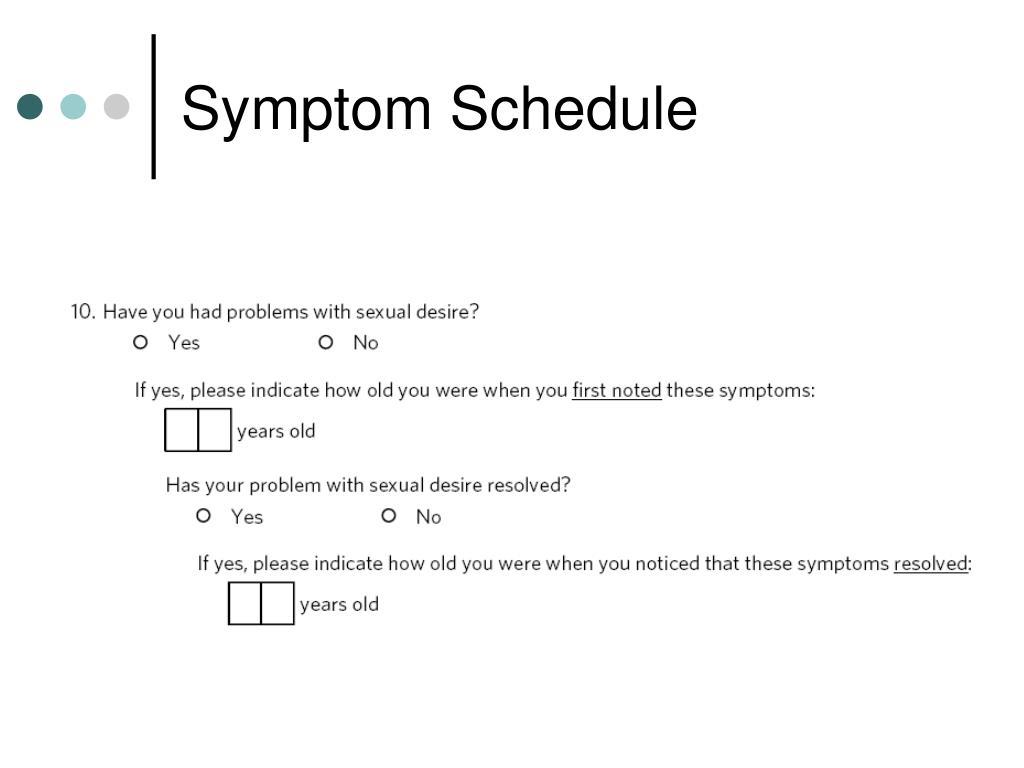 Symptom Schedule