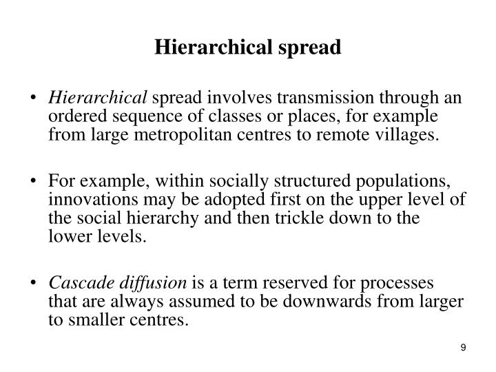 Ppt Spatial Diffusion Of Disease Powerpoint Presentation Id637678