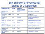 erik erickson s psychosocial stages of development