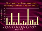men s study number of participants referred by individual clinicians min 5