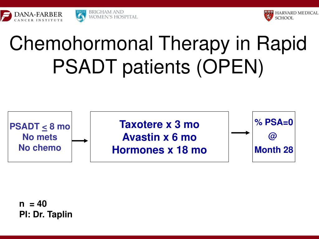 Chemohormonal Therapy in Rapid PSADT patients