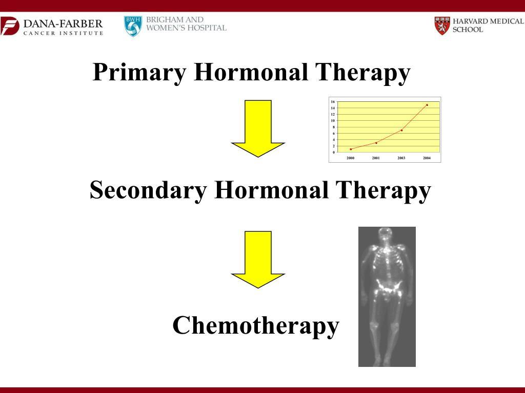 Primary Hormonal Therapy