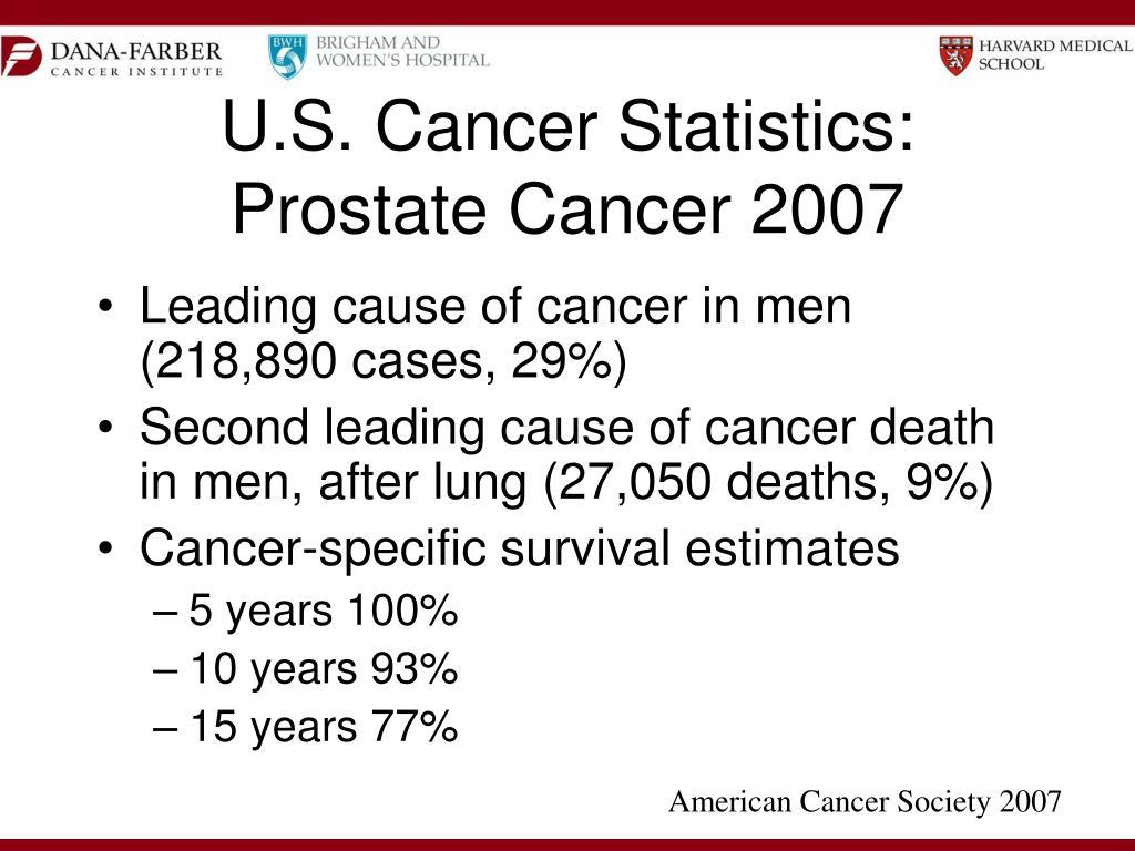 U.S. Cancer Statistics: