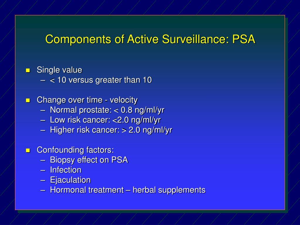 Components of Active Surveillance: PSA