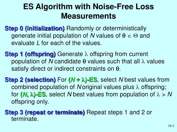 Es algorithm with noise free loss measurements