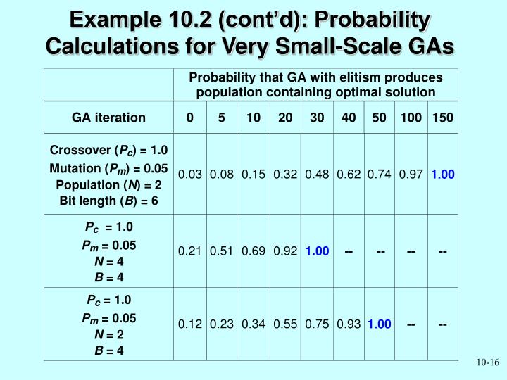 Example 10.2 (cont'd): Probability Calculations for Very Small-Scale GAs
