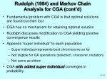 rudolph 1994 and markov chain analysis for cga cont d1