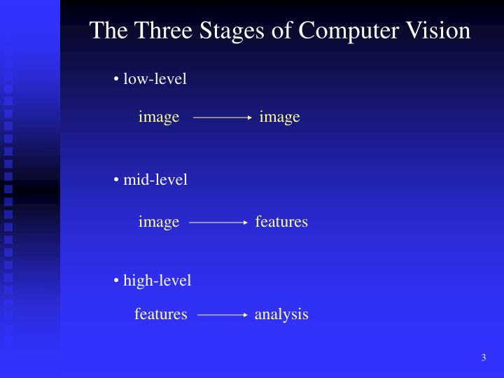 The Three Stages of Computer Vision