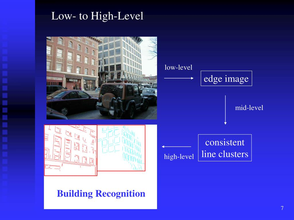 Low- to High-Level