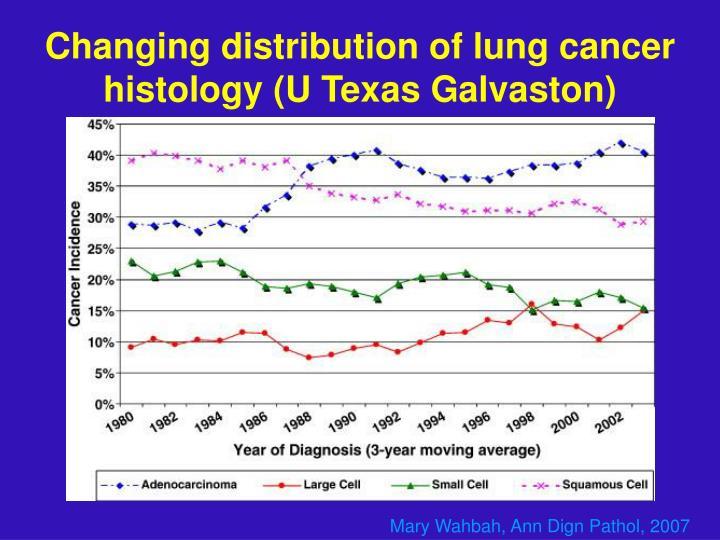 Changing distribution of lung cancer histology u texas galvaston