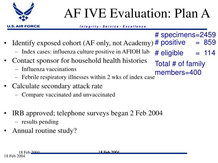 Identify exposed cohort (AF only, not Academy)