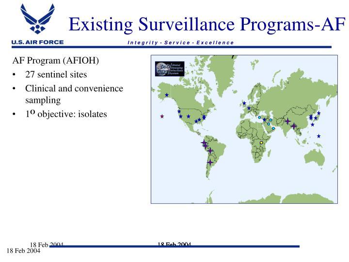 Existing surveillance programs af