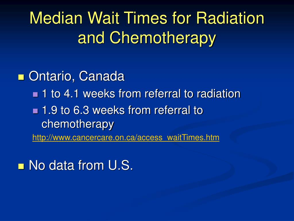 Median Wait Times for Radiation and Chemotherapy