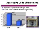 aggressive code enforcement
