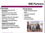 nib partners
