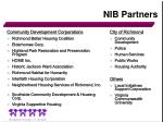 nib partners1