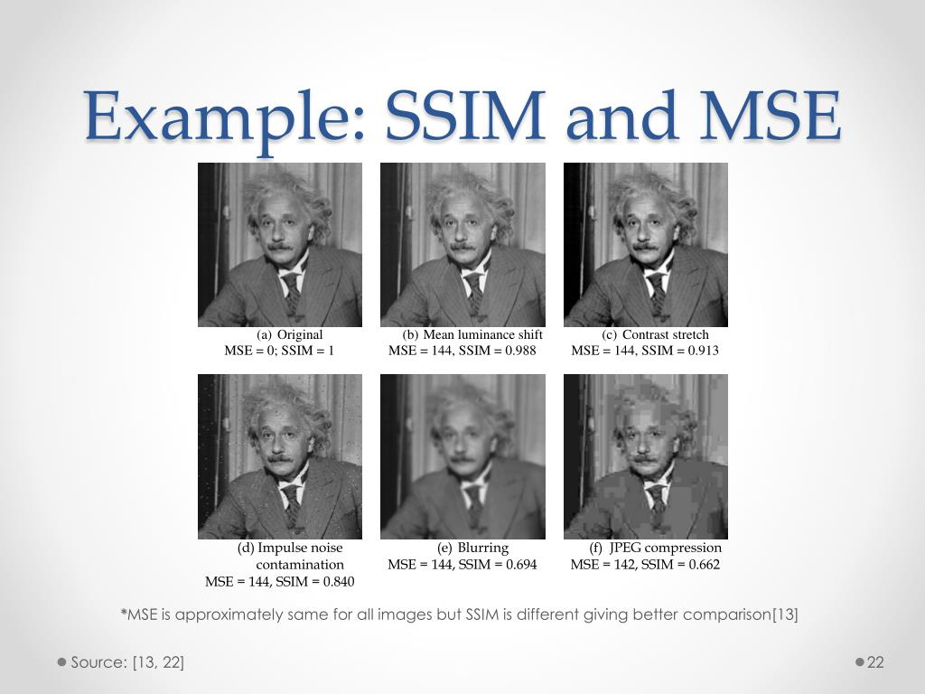 PPT - Investigation of Image Quality of Dirac, H 264 and H 265