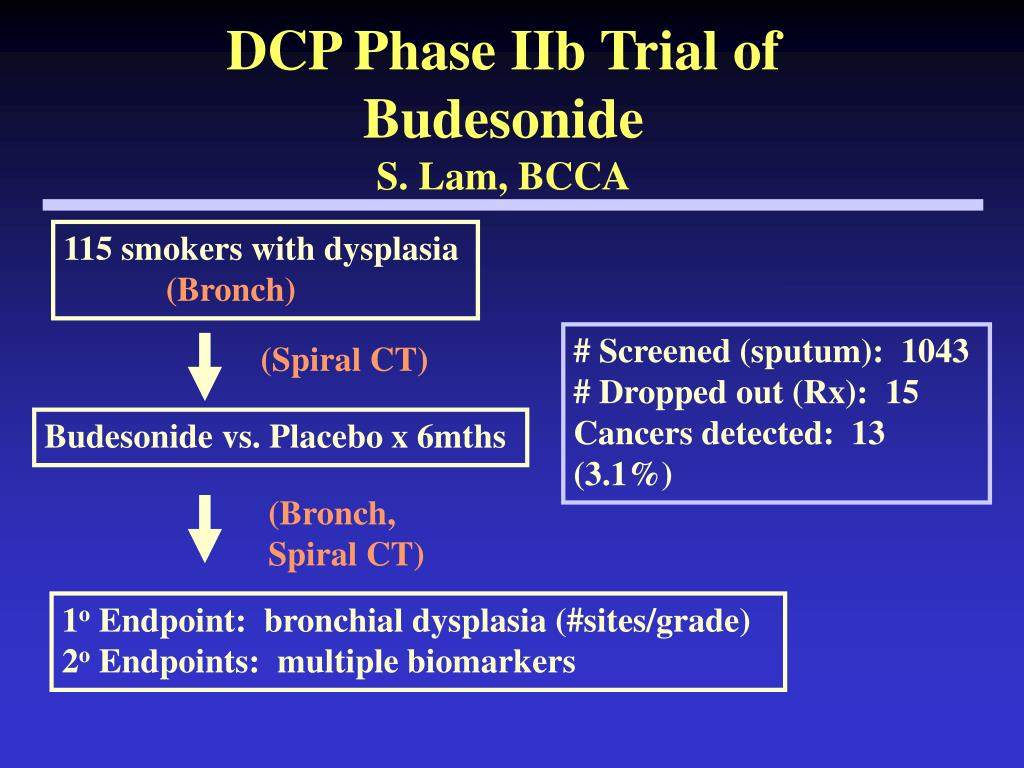 DCP Phase IIb Trial of Budesonide