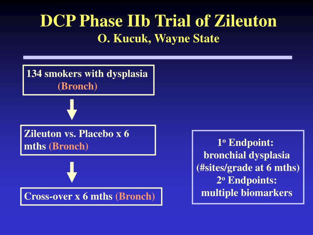 DCP Phase IIb Trial of Zileuton