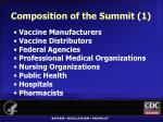 composition of the summit 1