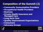 composition of the summit 2