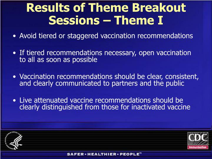 Results of Theme Breakout Sessions – Theme I