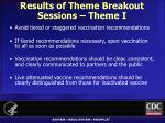 results of theme breakout sessions theme i