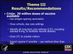theme iii results recommendations