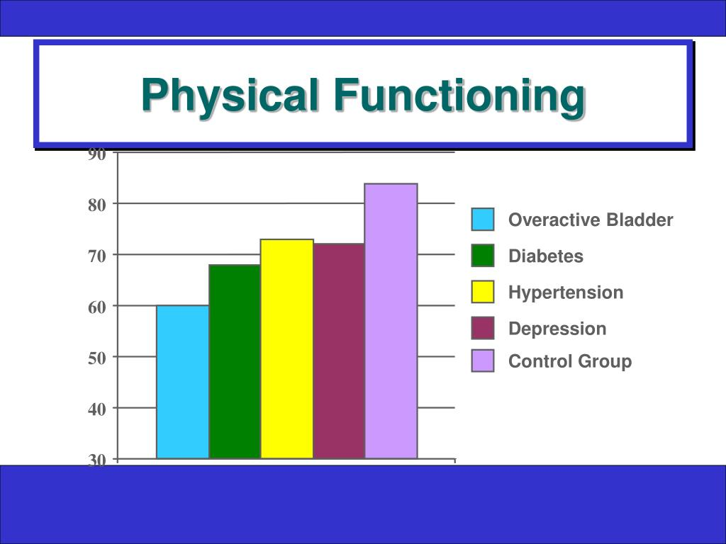 Physical Functioning