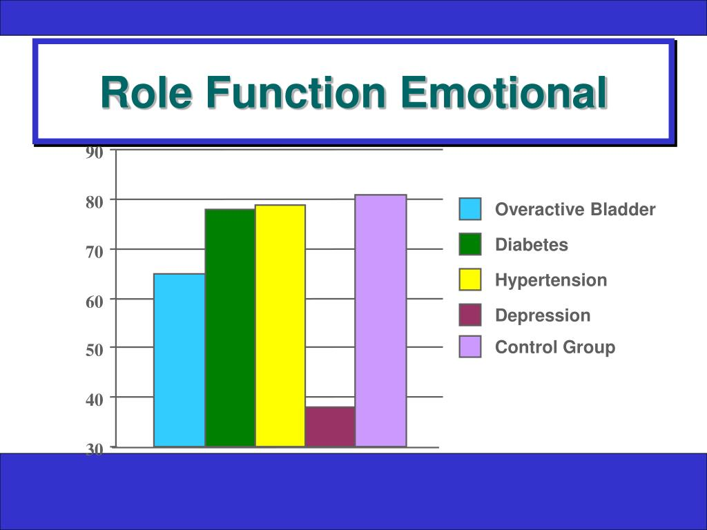 Role Function Emotional