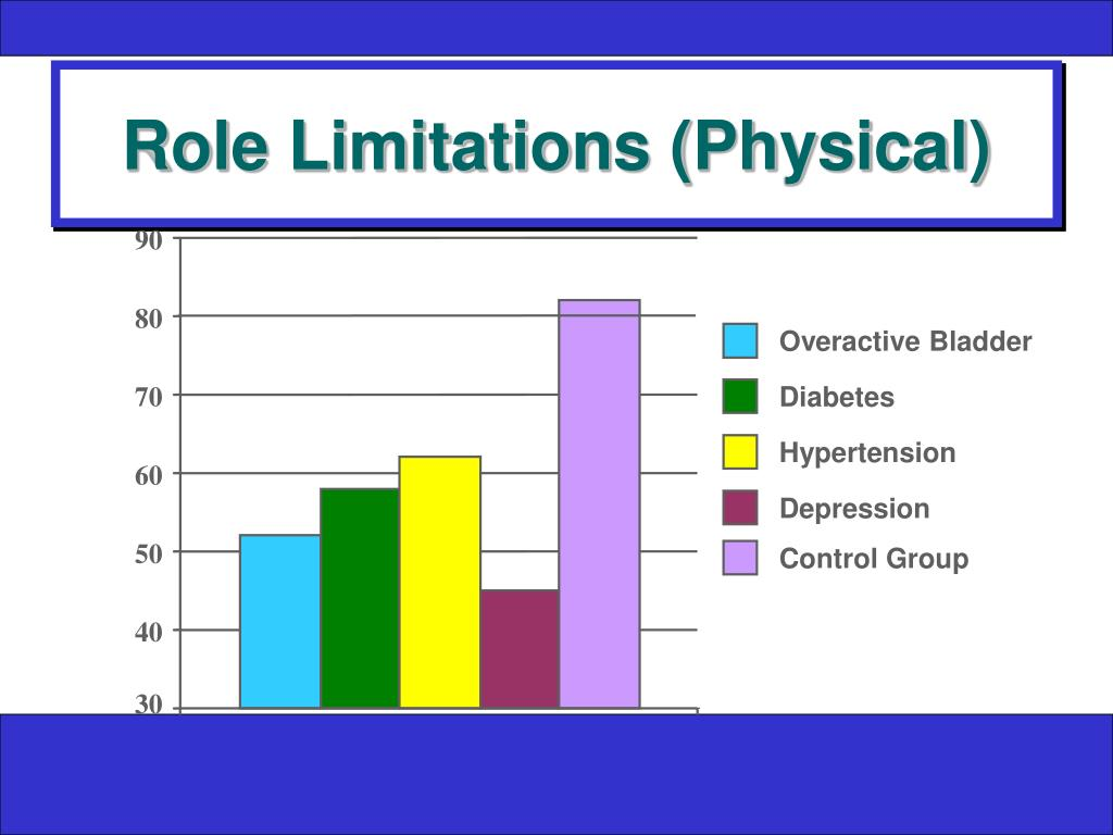 Role Limitations (Physical)