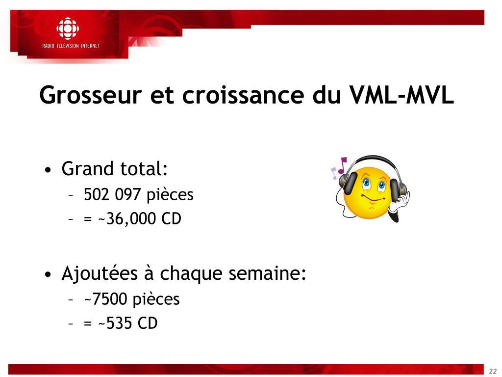 Grosseur et croissance du VML-MVL