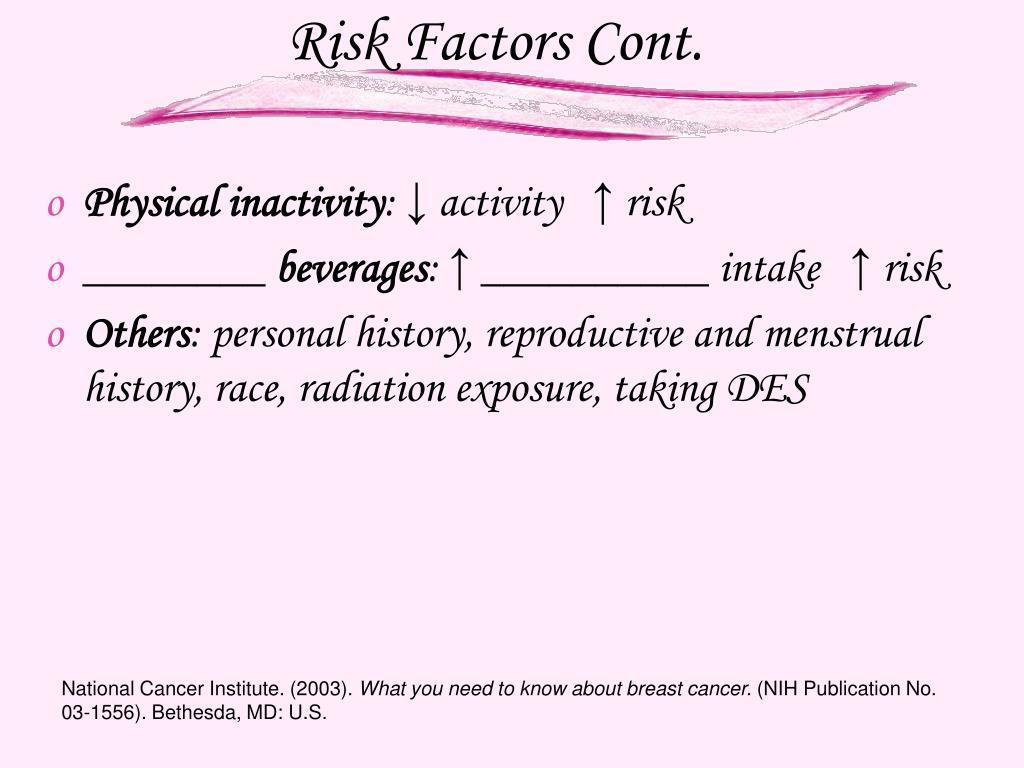 Risk Factors Cont.