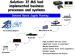 solution if ms had implemented business processes and systems